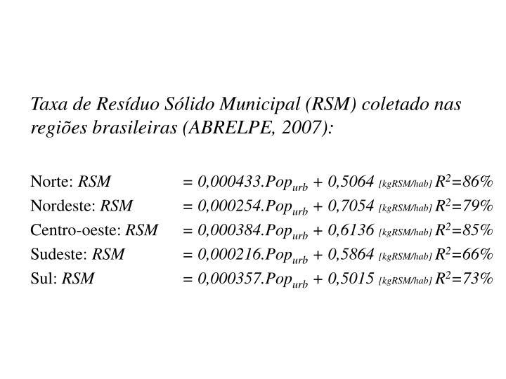 Taxa de Resíduo Sólido Municipal (RSM) coletado nas regiões brasileiras (ABRELPE, 2007):
