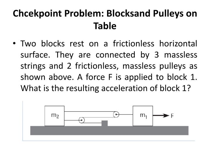 Chcekpoint Problem: Blocksand Pulleys on Table
