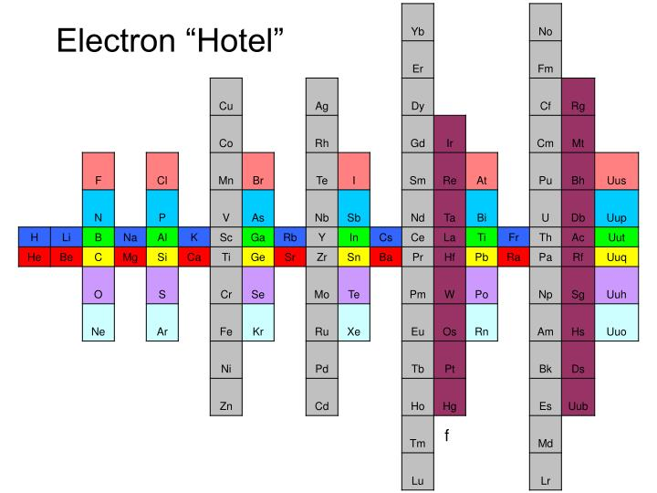 "Electron ""Hotel"""