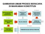 gambaran umum proses beracara di mahkamah konstitusi