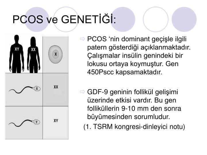 PCOS ve GENETİĞİ: