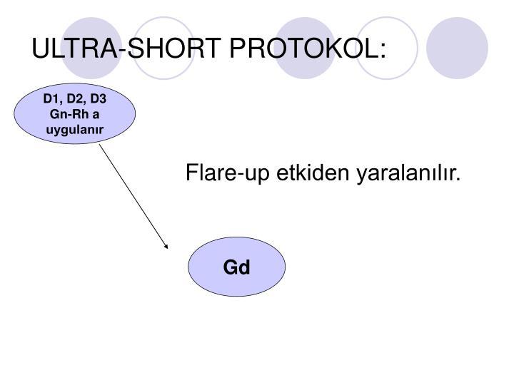 ULTRA-SHORT PROTOKOL: