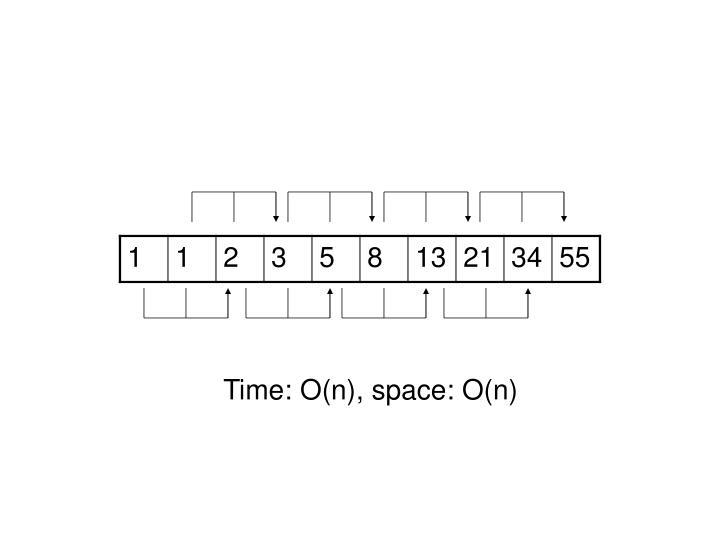 Time: O(n), space: O(n)