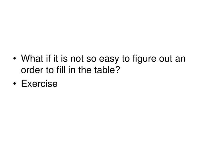 What if it is not so easy to figure out an order to fill in the table?