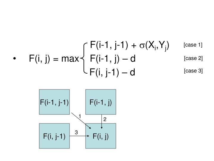 F(i-1, j-1) +