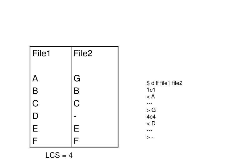 $ diff file1 file2