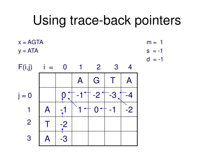 Using trace-back pointers