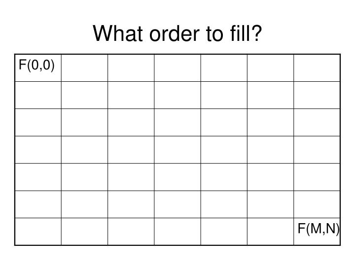 What order to fill?