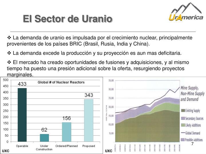 El Sector de Uranio