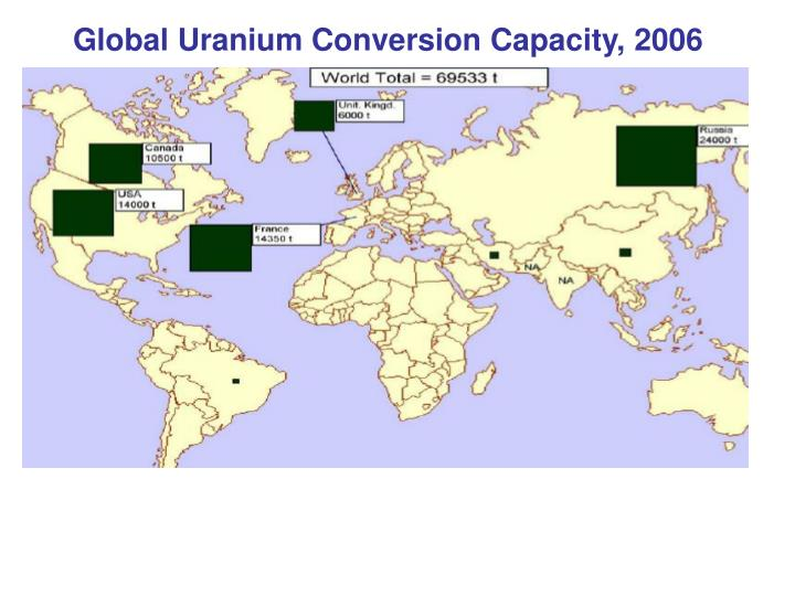 Global Uranium Conversion Capacity, 2006