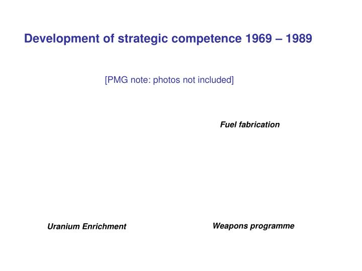 Development of strategic competence 1969 – 1989