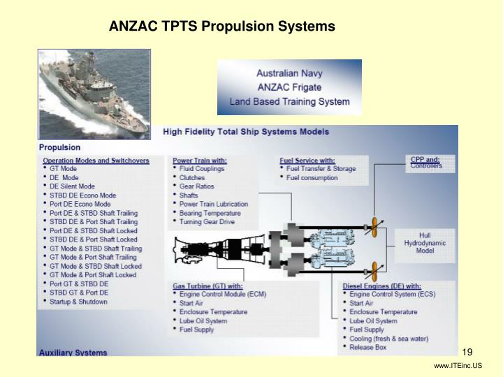 ANZAC TPTS Propulsion Systems