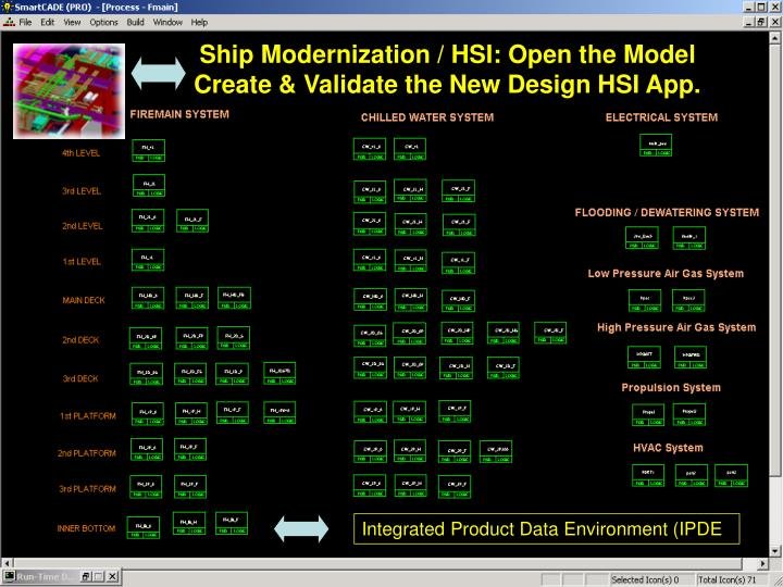 Ship Modernization / HSI: Open the Model