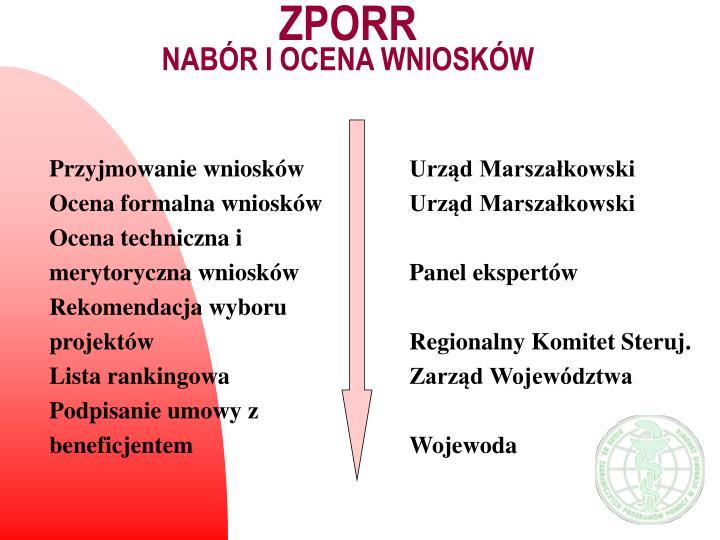 ZPORR