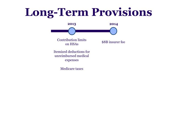 Long-Term Provisions