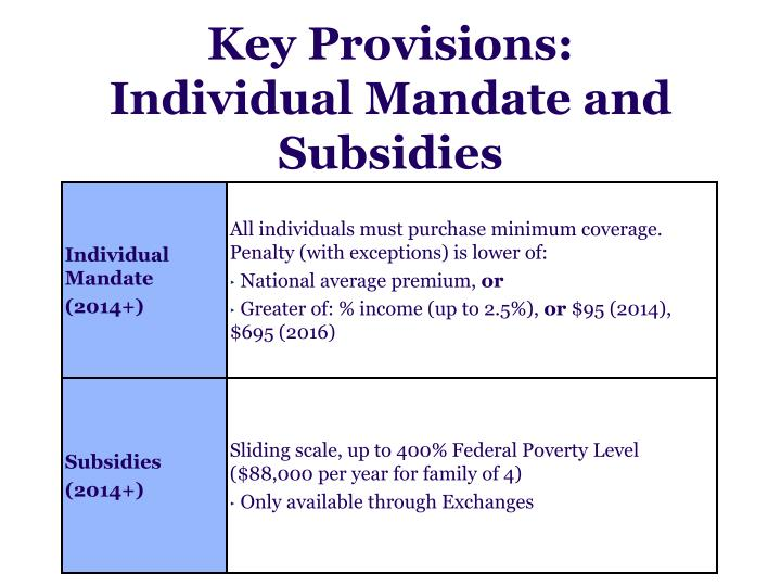 Key Provisions: