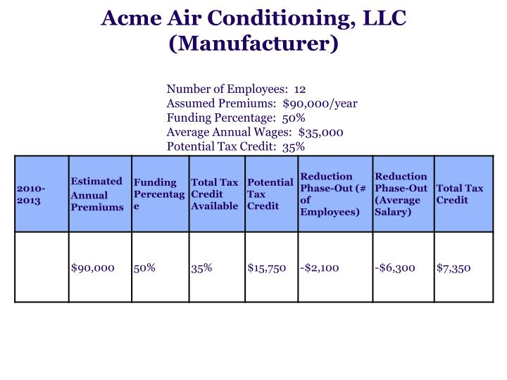Acme Air Conditioning, LLC