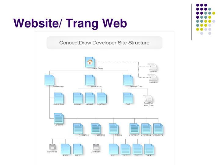 Website/ Trang Web