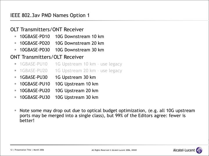 IEEE 802.3av PMD Names Option 1