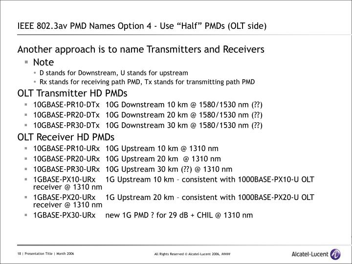 "IEEE 802.3av PMD Names Option 4 - Use ""Half"" PMDs (OLT side)"