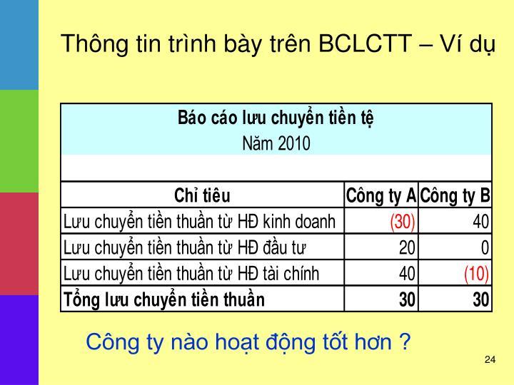 Thông tin trình bày trên BCLCTT – Ví dụ