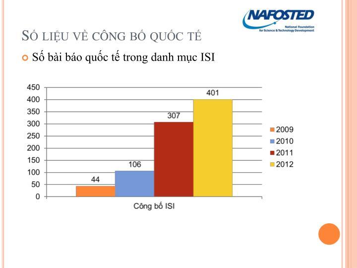 Số liệu về công bố quốc tế