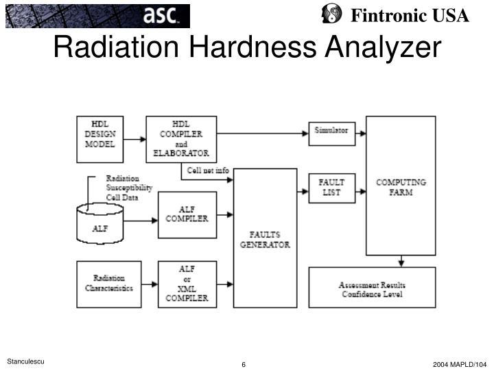 Radiation Hardness Analyzer