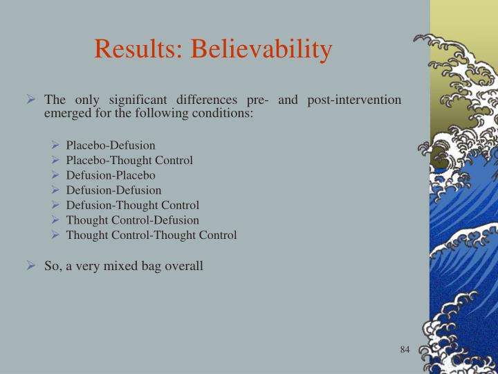 Results: Believability