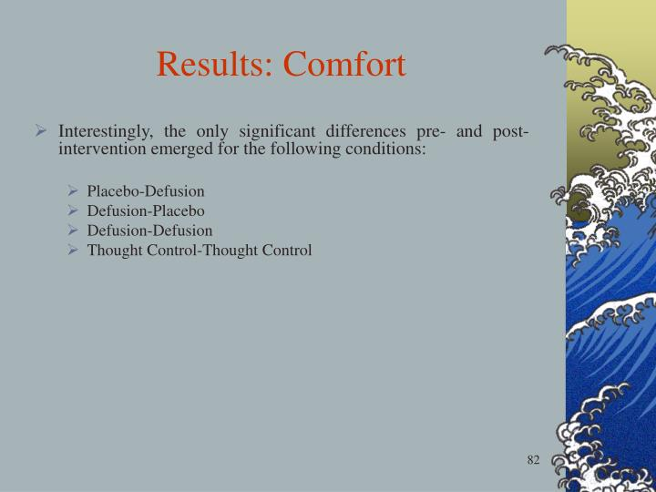 Results: Comfort