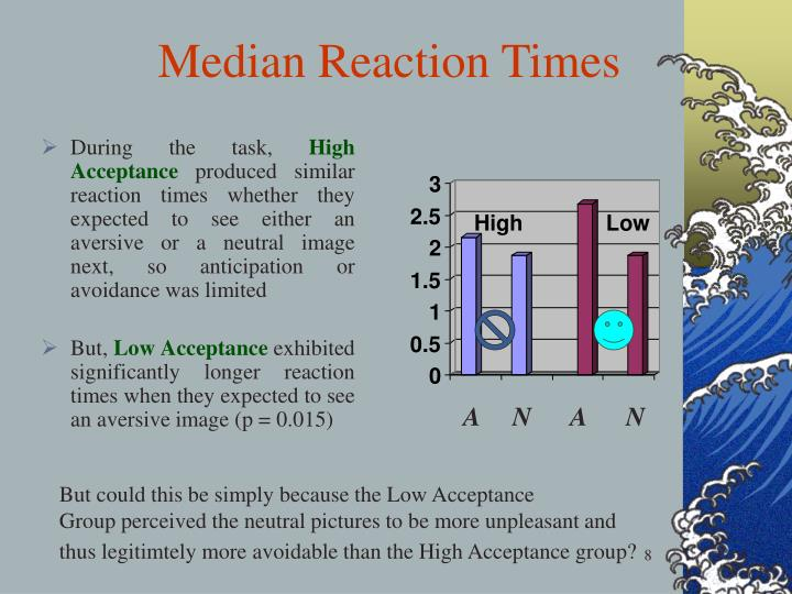 Median Reaction Times