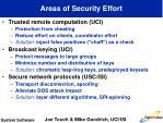 areas of security effort