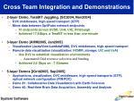 cross team integration and demonstrations