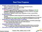 real time progress