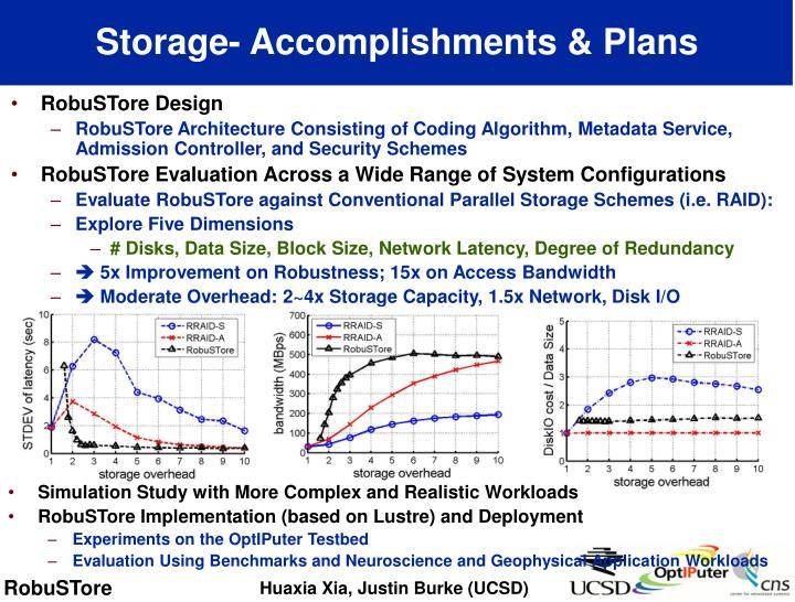 Storage- Accomplishments & Plans
