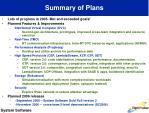 summary of plans