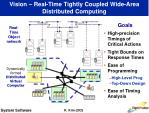 vision real time tightly coupled wide area distributed computing