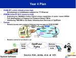 year 4 plan