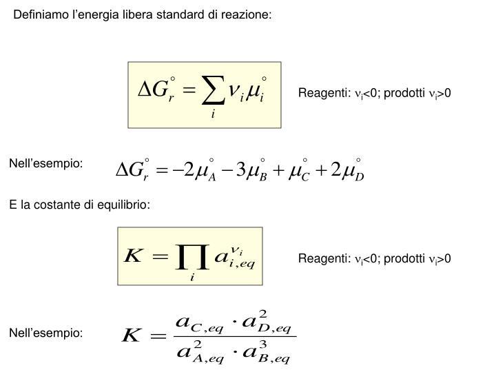 Definiamo l'energia libera standard di reazione: