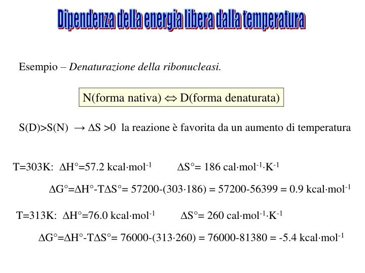 Dipendenza della energia libera dalla temperatura