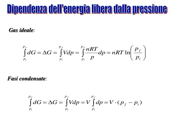 Dipendenza dell'energia libera dalla pressione