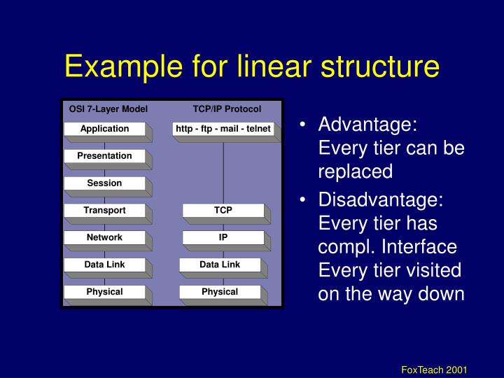 Example for linear structure