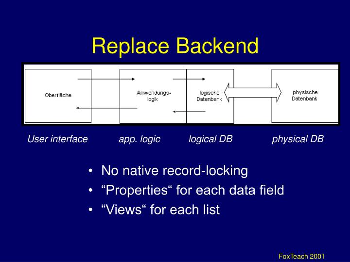 Replace Backend