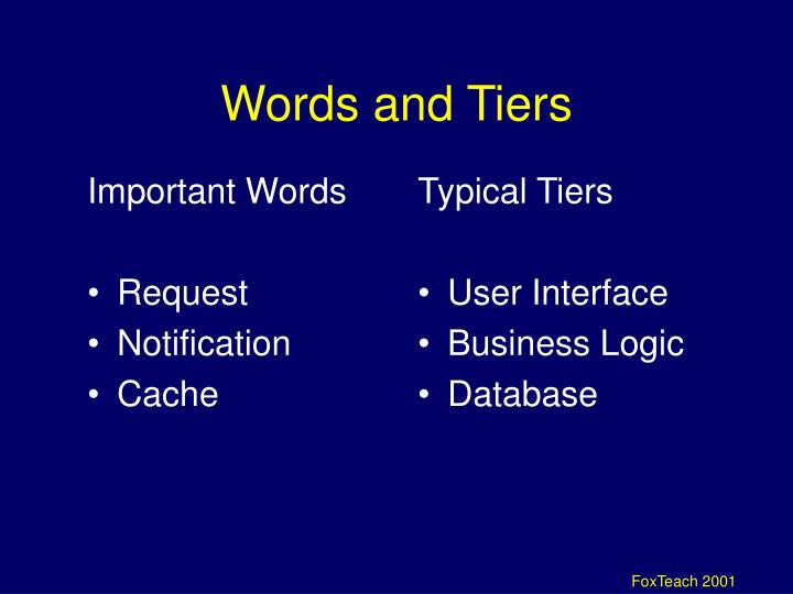 Words and Tiers