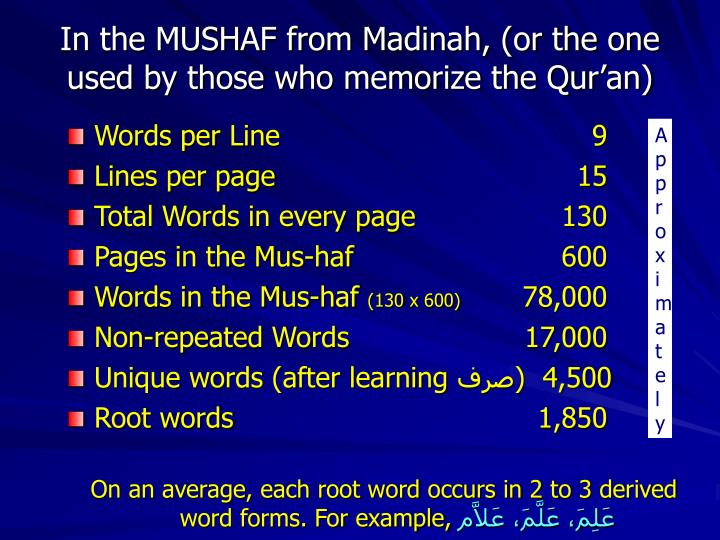 In the MUSHAF from Madinah, (or the one used by those who memorize the Qur'an)