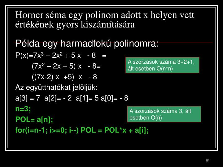 Horner séma egy polinom adott x helyen vett értékének gyors kiszámítására