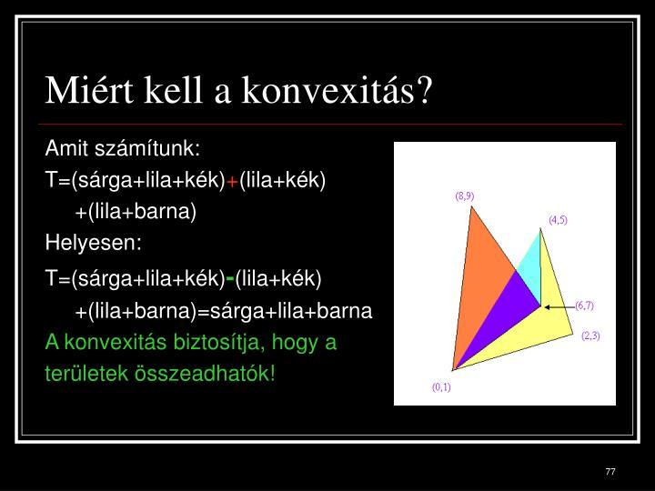 Miért kell a konvexitás?