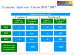 economic objectives france 2008 20171