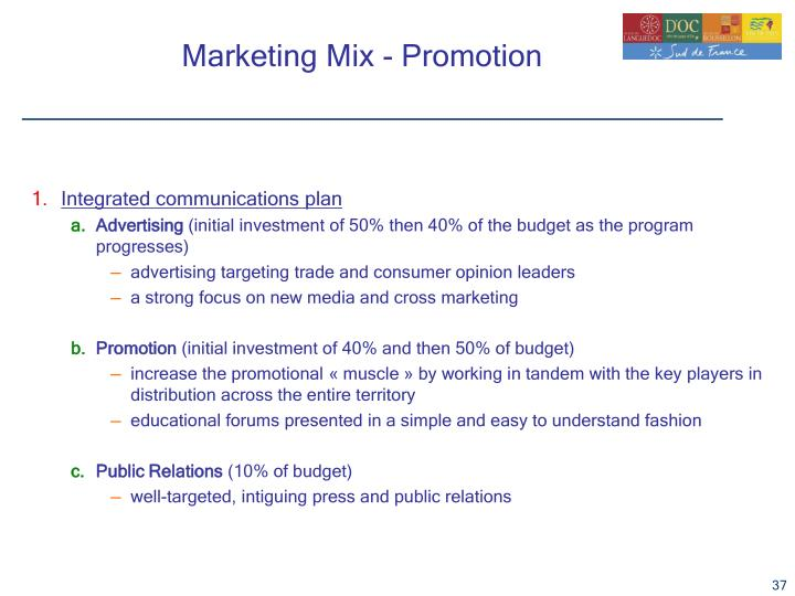 Integrated communications plan