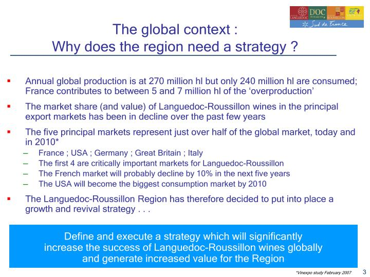 The global context :