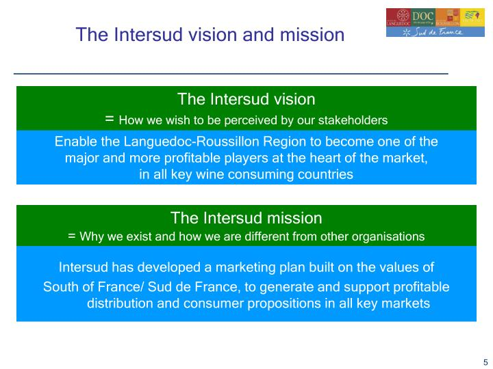 The Intersud vision and mission